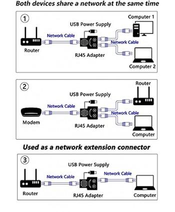 RJ45 Network 1 to 2 Port Ethernet Adapter Splitter RJ45 1 Male to 2 Female LAN Ethernet Splitter Adapter Cable Suitable Super Cat5 Cat5e Cat6 Cat7 LAN Ethernet Socket Connector Adapter