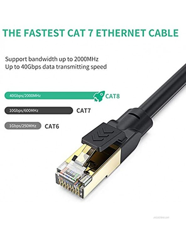 Cat 8 Ethernet Cable 100ft Bstxnwen Heavy Duty High Speed 26AWG Cat8 LAN Network Cable 40Gbps 2000Mhz SFTP Internet LAN RJ45 High Speed Cable Cord for Modem Router PS3 PS4 Xbox